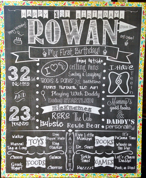 First Birthday Chalkboard Poster Idea   Where The Smiles Have Been #firstbirthday #birthdaychalkboard #photoprop