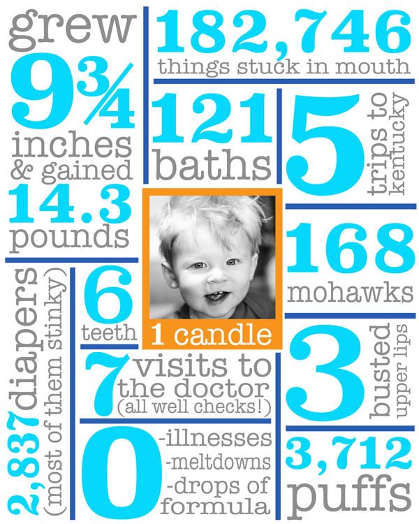 First Birthday Infographic to Celebrate the Big ONE! | Where The Smiles Have Been #baby #keepsake #firstbirthday