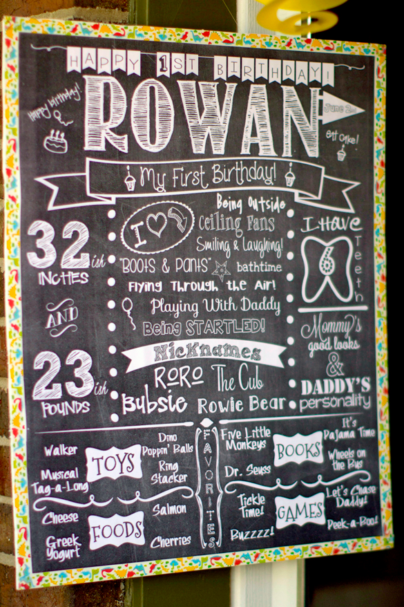 First Birthday Chalkboard Poster.