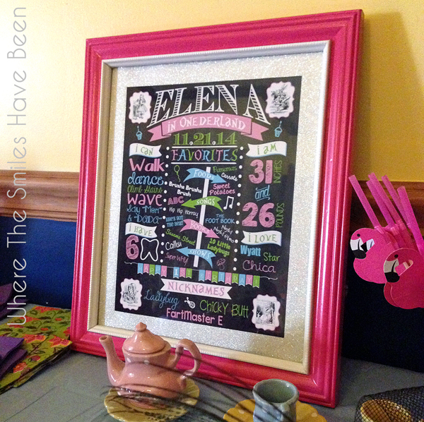 Classic Alice in Wonderland First Birthday Chalkboard Poster